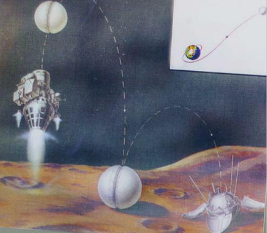 Лунные станции на Луну